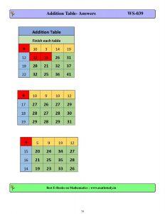 second grade math worksheets pdf